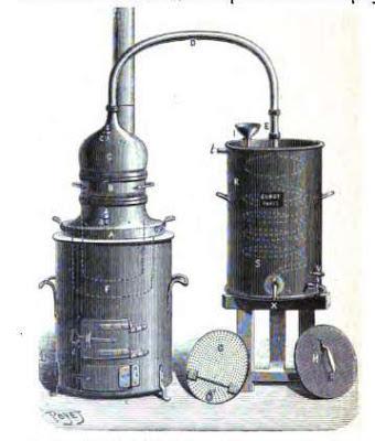 Alambique para la obtención de perfume. XIX. El procedimiento utilizado: al baño-maria