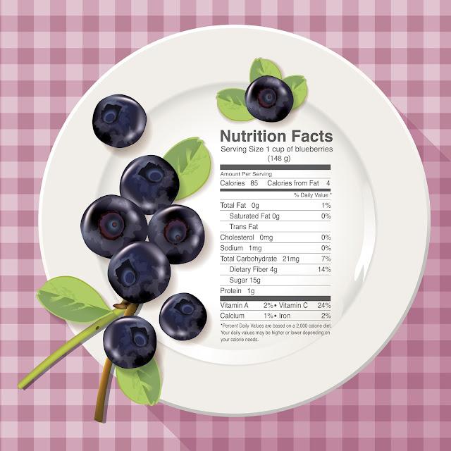 Giá trị dinh dưỡng trong quả Việt quất (blueberries)