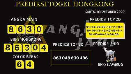 Prediksi Togel Angka Jitu Hongkong Sabtu 03 Oktober 2020