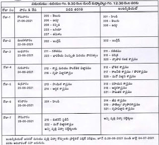 APOSS 10th Class Exam Time Table 2021