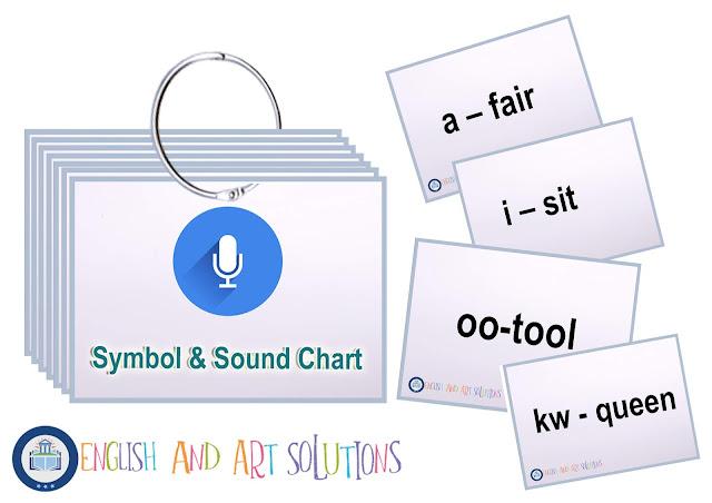 Symbol and Sound Chart