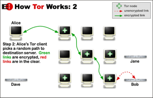 Topologia TOR 02
