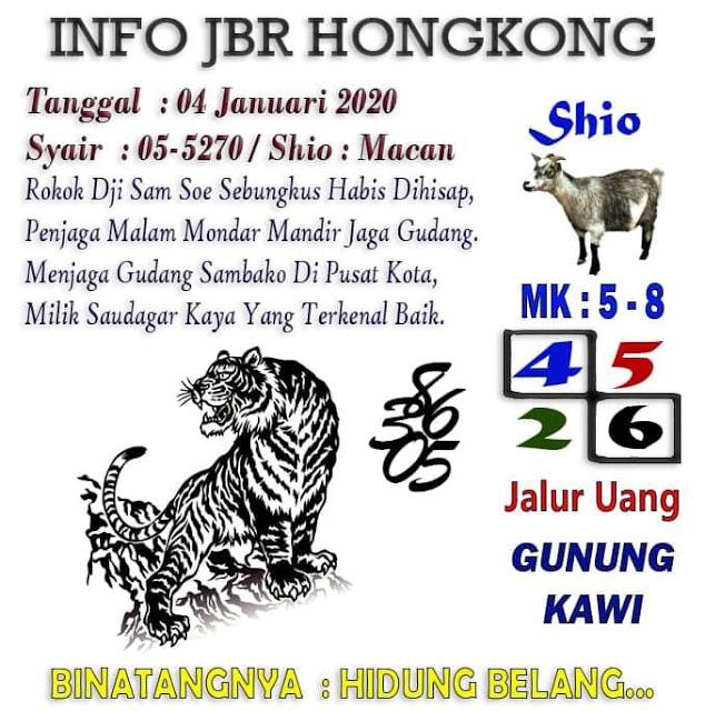 Prediksi Info JBR