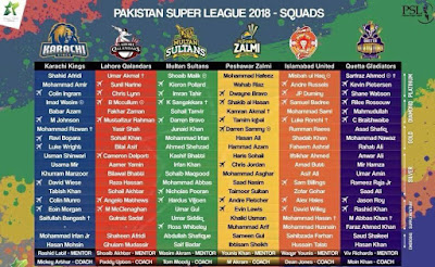 PSL 2018 Pakistan Super League Players Draft