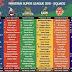 PSL 2018 Pakistan Super League Players Draft