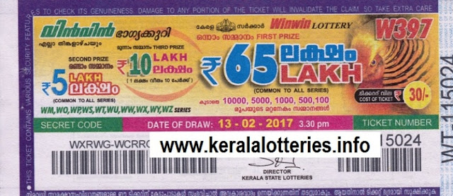 Official Kerala lottery result of Win Win (W-407) on 24 April 2017