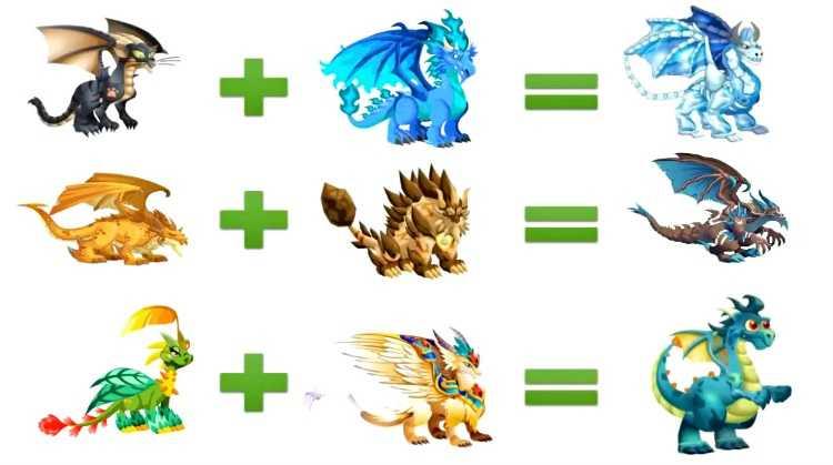 Dragon City'deki bu ejderha kodları daha çok epik türler için kullanılmaktadır.