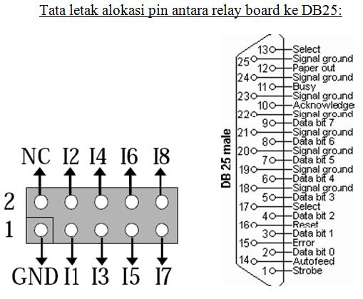 pengertian relay dan relay board  u2022 istanakecilku