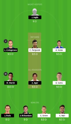 SCO vs THU dream 11 team | THU vs SCO