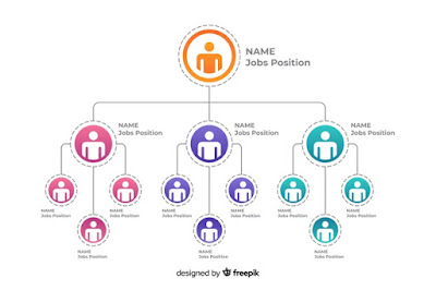 download template struktur perusahaan vector