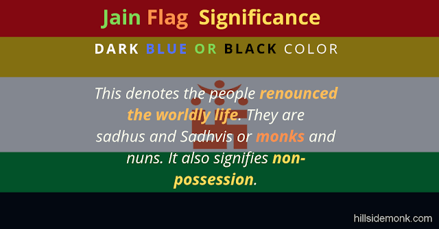 Jain Flag Colors Meaning and Significance : Into Jainism black