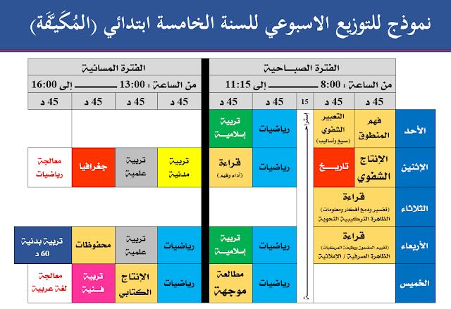 التوزيع الاسبوعي المكيفة مع استعمال الزمن للسنة الخامسة ابتدائي الجيل الثاني