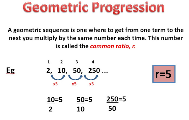 Every Day is Mathematics: Geometric Progression Part 1 ...