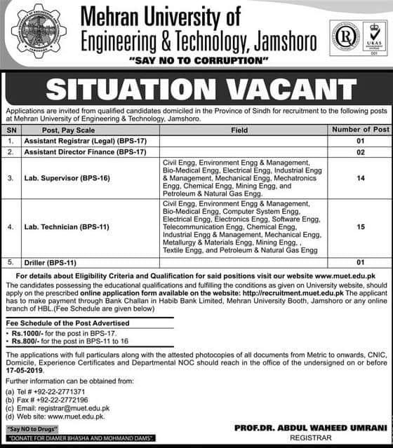 Mehran University of Engineering & Technology Jamshoro Jobs 2019