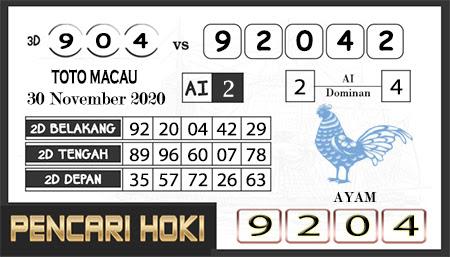 Prediksi Pencari Hoki Group Macau Senin 30 November 2020