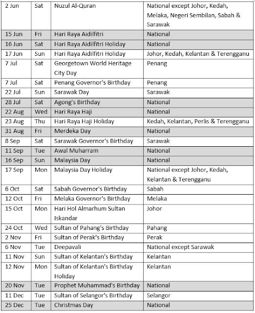 Malaysia Public Holidays 2018 Calendar (Kalendar Cuti Umum Hari Kelepasan Am)