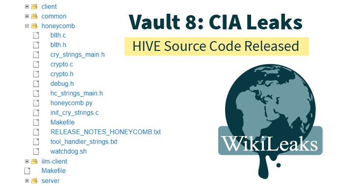 Almost Two Months After Releasing Details Of 23 Different Secret Cia Hacking Tool Projects Under Vault 7 Series Wikileaks Today Announced A New Vault 8