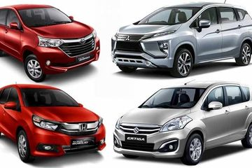 Kredit Mobil Baru Jogjakarta