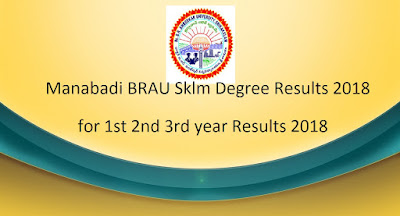 Manabadi BRAU Degree Results 2018, Ambedkar University Results 2018 Schools9