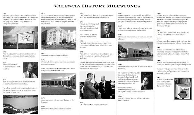 College History Garden: Valencia College (FL) History