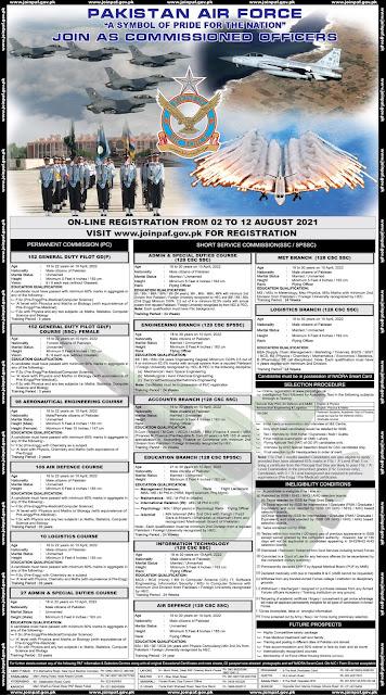 Pakistan Air Force Jobs in Pakistan 2021