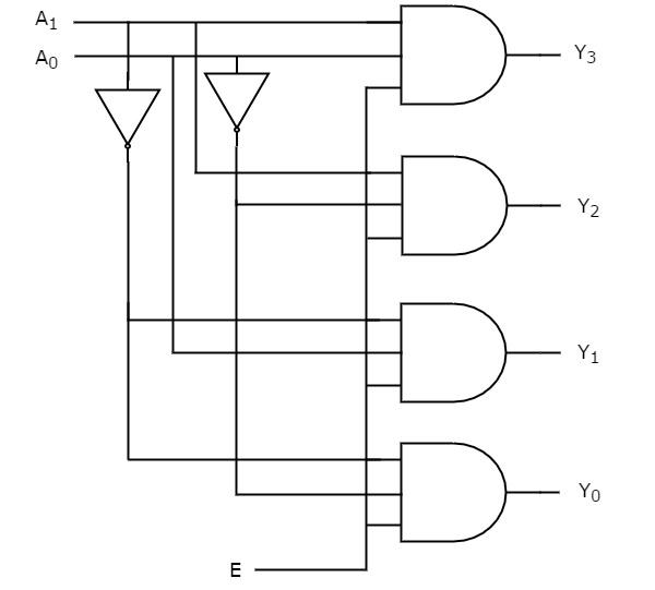 Gambar-Rangkaian-Diagram-Decoder-2-Ke-4