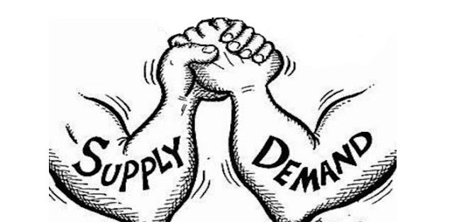 demanda, marketing