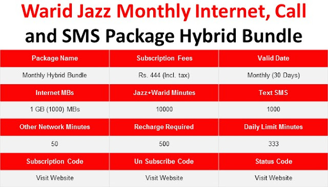 Jazz Packages, Jazz Monthly Call Package, Jazz Monthly Internet Package, Jazz Monthly Package, Jazz Monthly SMS Package, Jazz Monthly Hybrid Bundle, Hybrid Bundle
