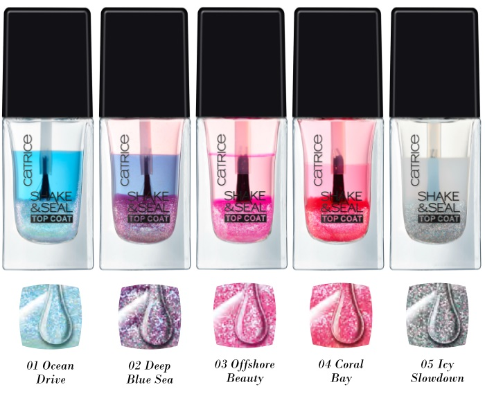 CATRICE Shake Seal Top Coat