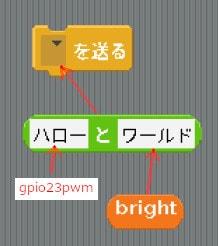 Scratchの送るブロック5