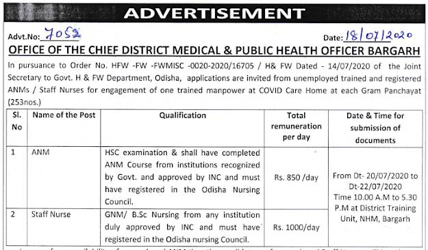 bargarh health care jobs odisha