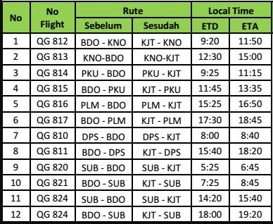 Rute & jadwal baru Maskapai Citilink di Bandara Kertajati (KJT)