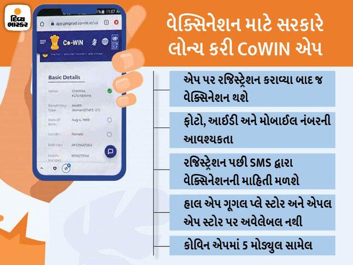 Co-WIN – Government of India App for Vaccinators providing COVID-19 Vaccination