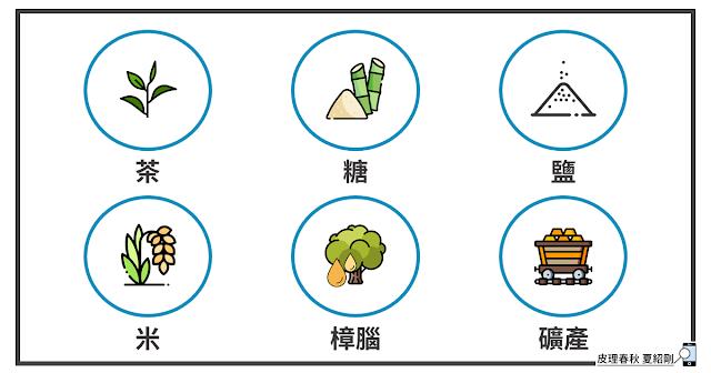 台灣豐富的物產-皮理春秋