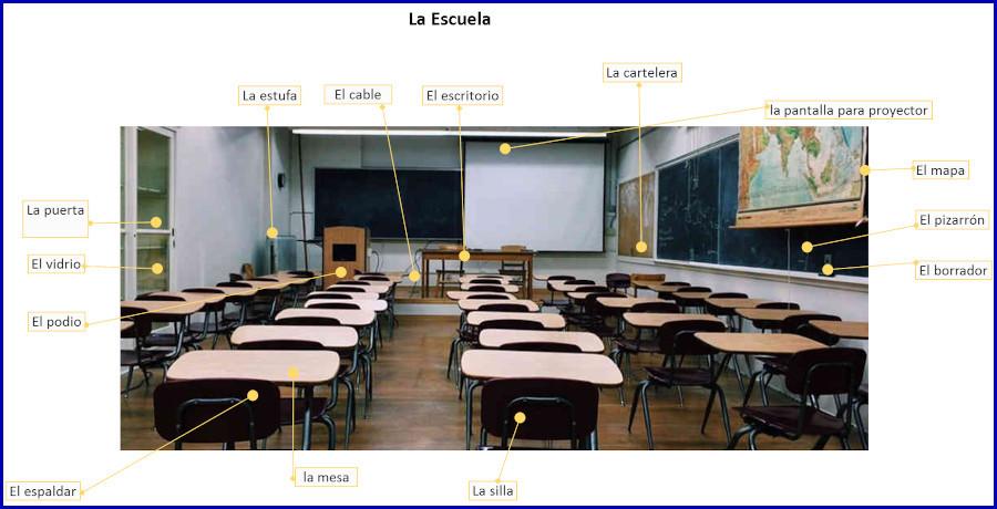 Spaanse woorden op school
