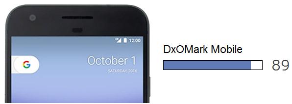 Hasil rating Pixel oleh DxOMark Mobile menunjukan hasil tertinggi