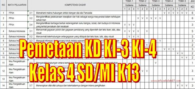 Pemetaan KD KI-3 KI-4 Kelas 4 SD/MI Semester 1 Kurikulum 13