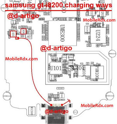 Free Samsung I8200 Galaxy S3 mini  charging prblem Solution 100% ok