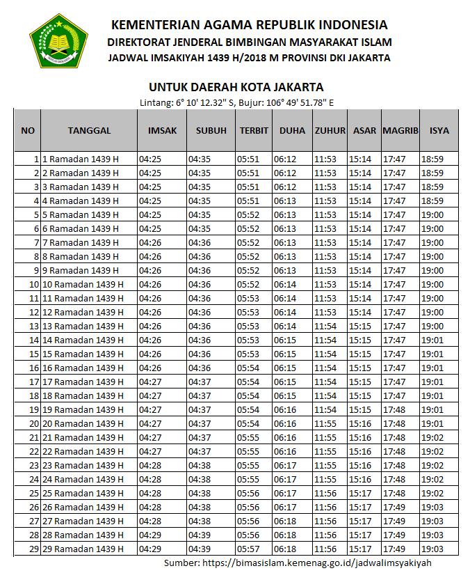 Jatwal Imsakiyah Wilayah Dki Jakarta Dan Sekitarnya