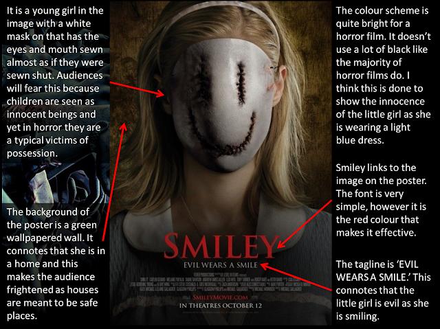 No One Will Hear You Scream Horror Film Poster Deconstruction