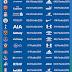 Ranking das camisas mais valiosas da Premier League