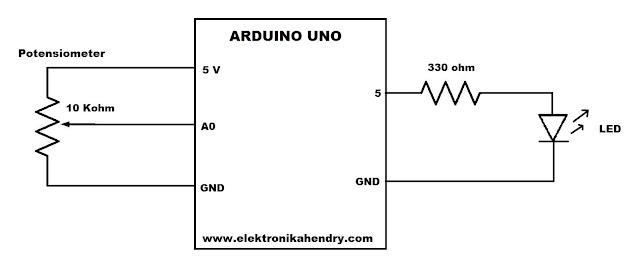 kontrol LED arduino