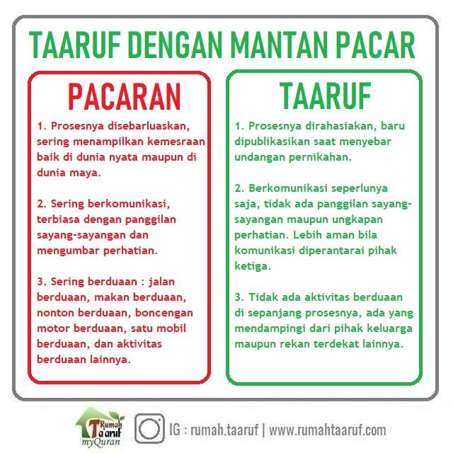 Taaruf