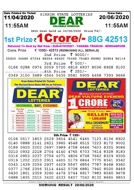 Sikkim State Lottery Sambad 11-04-2020 Today Result 11.55 AM