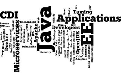 Enterprise Software Development with Java