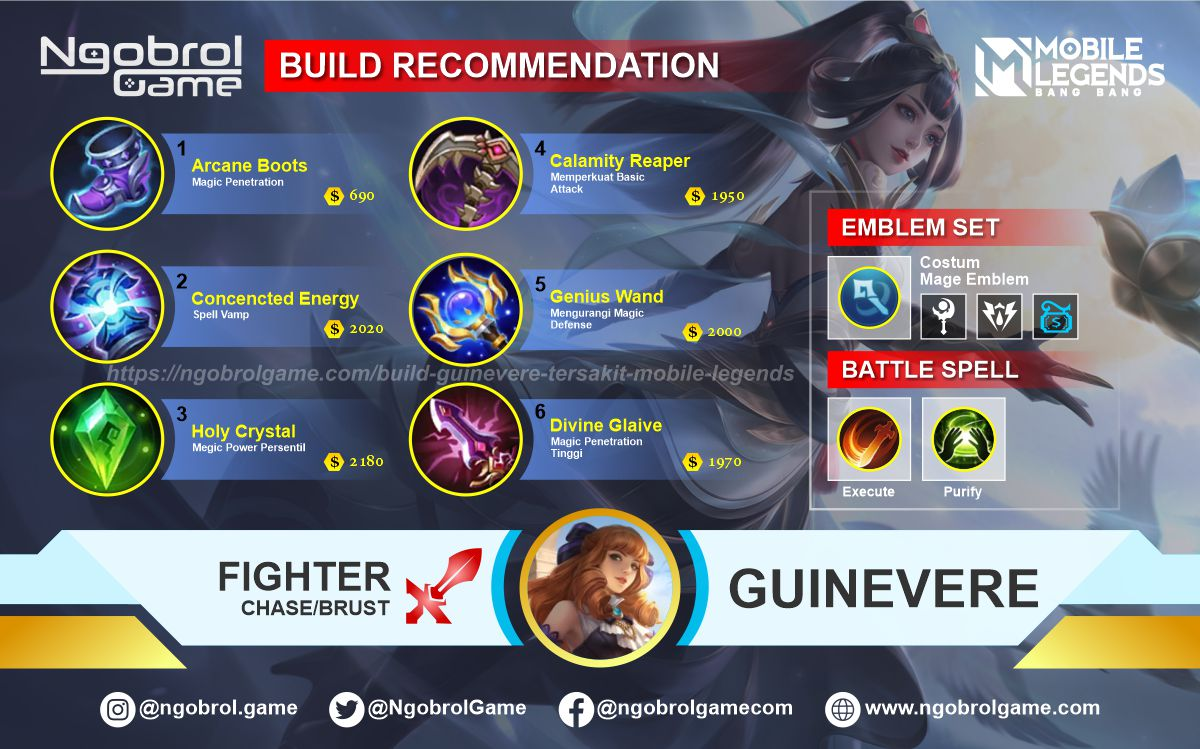 Build Guinevere Tersakit 2021 Mobile Legends