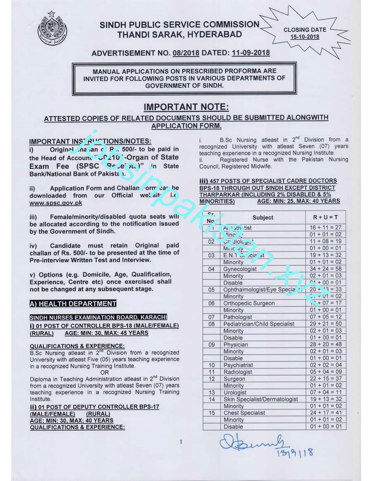 SPSC Advertisement No 08/2018 (Page No 1)