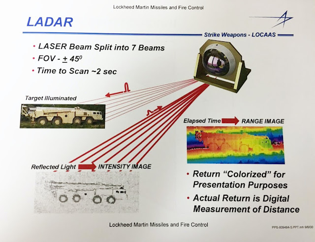 Laser Detection And Ranging = Light Detection and Ranging
