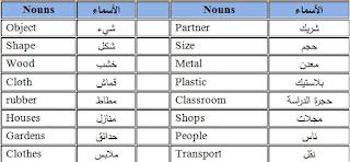 الدرس الثاني انجليزي اول ثانوي اليمن تلخيص