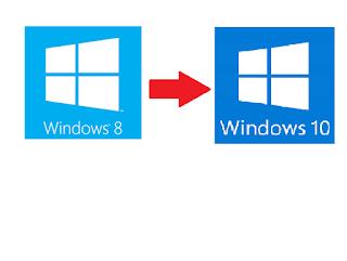 Cara Mengupgrade windows 8.1 ke windos 10